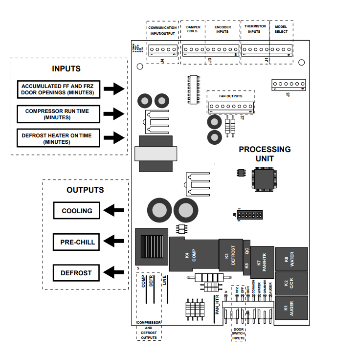 Ge refrigerator main board pin layout