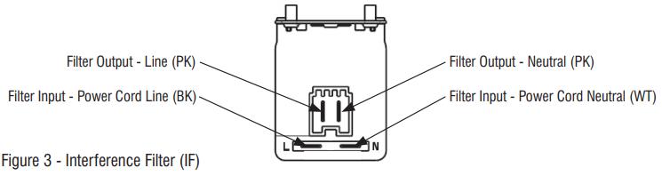 Line Filter Diagram
