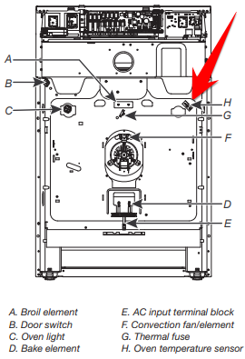 Temperature Sensor Connection Location On Whirlpool Range