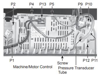 cabrio board connections